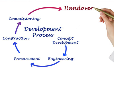 ENGINEERING PROCUREMENT & CONSTRUCTION